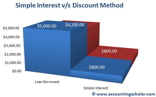 Payday loans indiana image 4